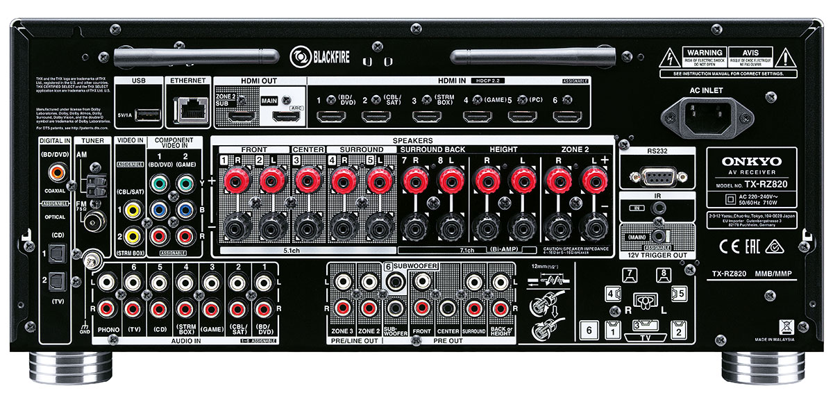 Złącza ONKYO TX-RZ820